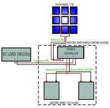home solar system diagram wiring diagrams longlifeenergyenzymes com