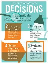 34 best entscheidung treffen images on pinterest decision making