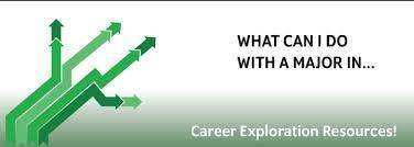 Oswego Optimal Resume Online Resources Suny Oswego Career Services