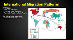 chapter 3 key issue 1 migration ap human geography youtube