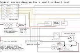 wiring diagram maker wiring diagram