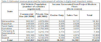 sales tax table 2016 society of indian automobile manufactures