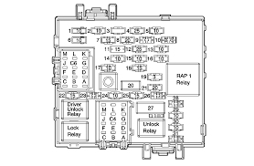 02 tahoe fuse box diagram 2007 chevy tahoe fuse box diagram