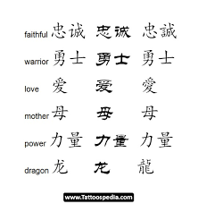 free chinese symbol tattoo design for strength real photo