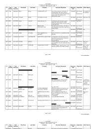 lexisnexis bee certificate ice foia log dec 2006 to dec 2008 freedom of information act