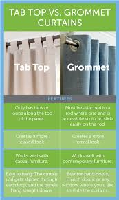 How To Make Curtains Hang Straight Tab Top V Grommet Curtains Improvements Blog