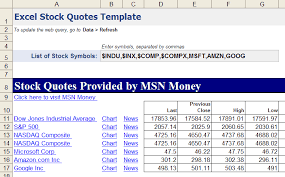 stock report template excel free stock quotes in excel