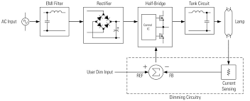 lamp circuit diagram electrical diagram