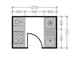 toute cuisine 2m2 plans de cuisine fermée de 3 à 9 m2 côté maison