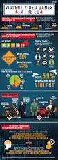 do violent video games make people aggressive debating europe