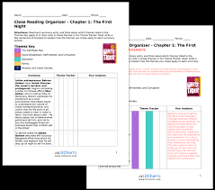the white tiger study guide from litcharts the creators of