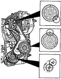 need a fuse box diagram for a 1994 mazda b2300 fixya