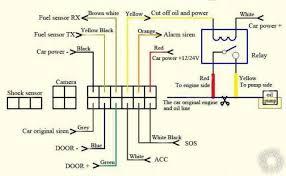 auto wiring diagrams amazing of 2012 kia sportage pictorial pic