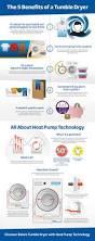 benefits of a heat pump tumble dryer infographic beko uk