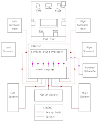 home theater speaker wiring diagram