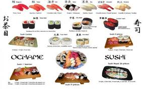 lexique de cuisine lexique de la cuisine japonais