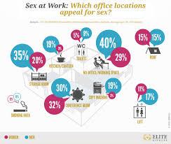 Sex at Work     New Zealanders keep their pants on