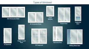 Types Of Home Windows Ideas Creative Of Types Of Windows For House Ideas With Types Of Windows
