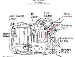 transmission for 2002 dodge ram 1500 2002 dodge ram won t shift into park will not shift in to park