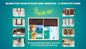 blinds for your kitchen sink windows a complete guide