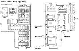 2004 explorer fuse box diagram within fuse box diagram 2005 ford
