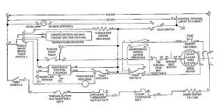 Whirlpool Dishwasher Service Sample Wiring Diagrams Appliance Aid