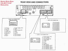 subaru radio wiring diagram for stereo wiring diagram byblank
