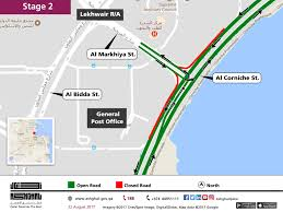 used lexus for sale in qatar traffic update parts of doha corniche will be closed on friday