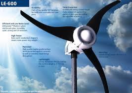 leading edge wind turbines wind turbines