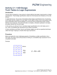 Pq Truth Table 2 1 1 A Truth Tables U0026 Logic Expressions