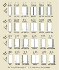Standard Door Sizes Interior Door Frame Dimensions Uk Standard Interior Door Sizes Inspiring