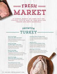 guide central market