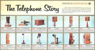 history of telephone the glory days of the telephone earthly mission