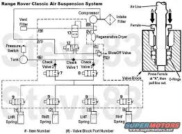 air suspension valve wiring diagram wiring diagram and schematic