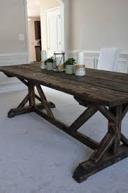 minimum dining table dimensions required for 6 people i intend to