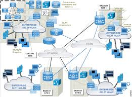real time traffic over wireless lan solution reference network