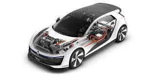 volkswagen group volkswagen group to replicate battery technologies across models