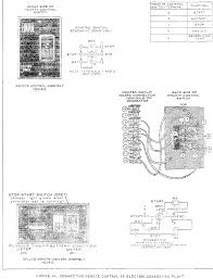 wiring diagram for onan remote start u2013 readingrat net