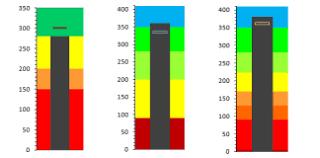 Excel Chart Templates Excel Chart Templates Free Premium Excel Graphs