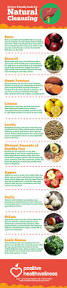 best 25 liver healthy foods ideas on pinterest liver cleanse
