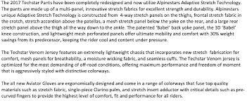 Cause Effect Essay Format Alpinestars Techstar Venom Gear Transworld Motocross