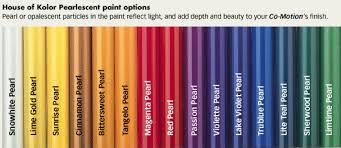 custom paint color co motion tandem paint options