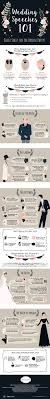 wedding speeches wedding speeches 101 infographic