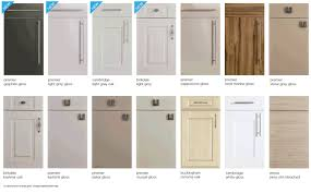 Replacement Kitchen Cabinet Doors Replacement Kitchen Cabinet Doors Hbe Kitchen