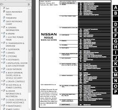nissan rogue model s35 series 2012 service manual pdf
