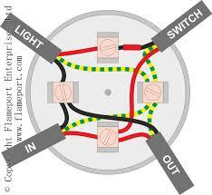 wiring ceiling spotlights integralbook com