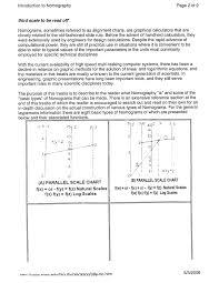trigonometric functions dannychesnut com