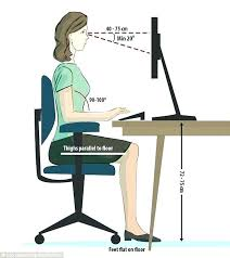 Computer Desk Posture Ergonomic Computer Desk Within Ergonomically Correct Desk Ideas