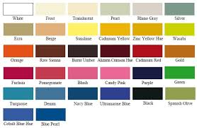 berger paints trinidad and tobago chart pictures to pin on