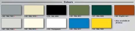 black ral 9005 rustoleum 7100 floor paint 2 5l 7142 2 5 black